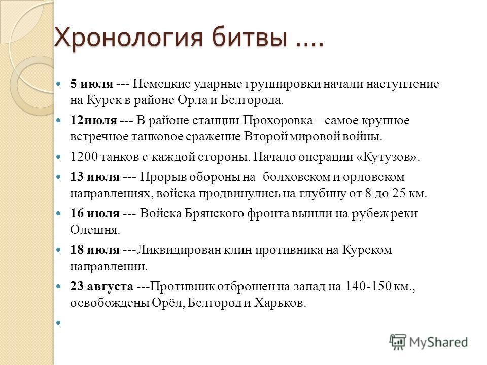 Хронология битвы …. 5 июля --- Немецкие ударные группировки начали наступление на Курск в районе Орла и Белгорода. 12июля --- В районе станции Прохоровка – самое крупное встречное танковое сражение Второй мировой войны. 1200 танков с каждой стороны.