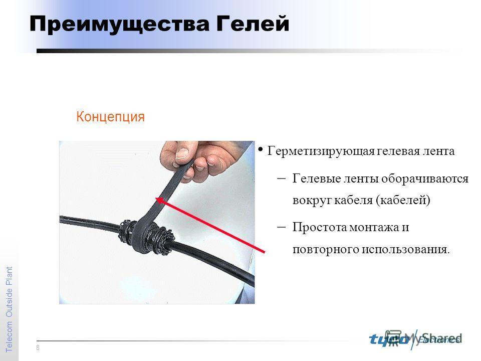 8 Telecom Outside Plant Герметизирующая гелевая лента – Гелевые ленты оборачиваются вокруг кабеля (кабелей) – Простота монтажа и повторного использования. Концепция Преимущества Гелей