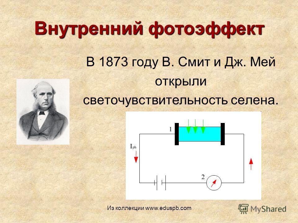 Внутренний фотоэффект В 1873 году В. Смит и Дж. Мей открыли светочувствительность селена. Из коллекции www.eduspb.com