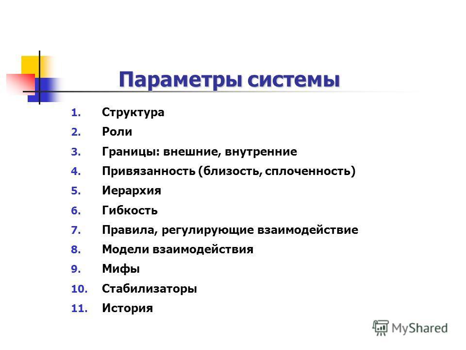 Параметры системы 1. Структура 2. Роли 3. Границы: внешние, внутренние 4. Привязанность (близость, сплоченность) 5. Иерархия 6. Гибкость 7. Правила, регулирующие взаимодействие 8. Модели взаимодействия 9. Мифы 10. Стабилизаторы 11. История
