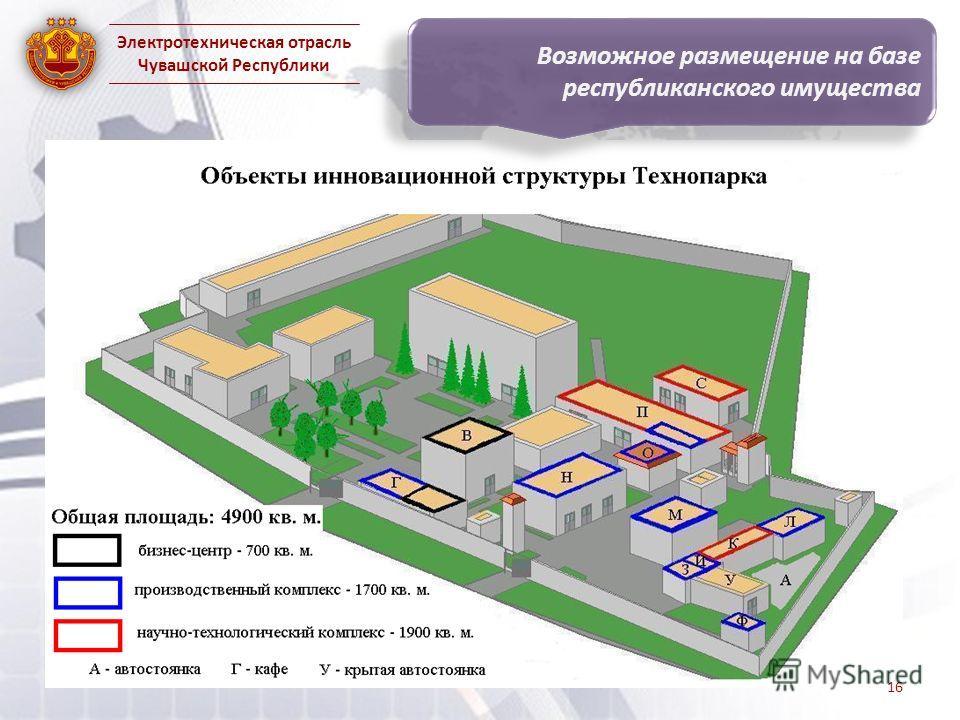 Возможное размещение на базе республиканского имущества 16 Электротехническая отрасль Чувашской Республики