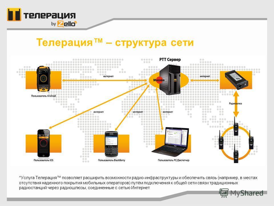 *Услуга Телерация позволяет расширить возможности радио-инфраструктуры и обеспечить связь (например, в местах отсутствия надежного покрытия мобильных операторов) путём подключения к общей сети связи традиционных радиостанций через радиошлюзы, соедине