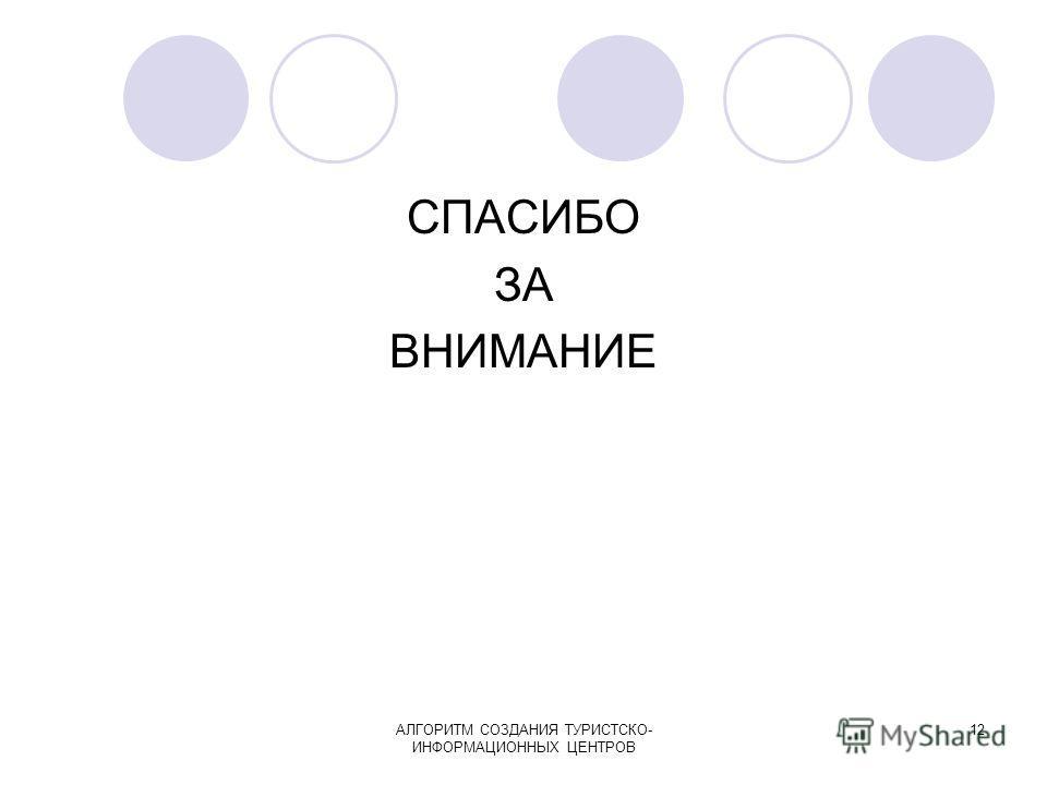 АЛГОРИТМ СОЗДАНИЯ ТУРИСТСКО- ИНФОРМАЦИОННЫХ ЦЕНТРОВ 12 СПАСИБО ЗА ВНИМАНИЕ