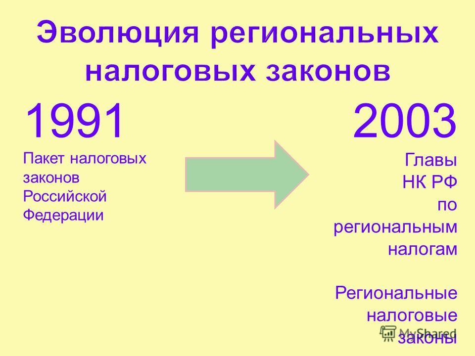 1991 Пакет налоговых законов Российской Федерации 2003 Главы НК РФ по региональным налогам Региональные налоговые законы