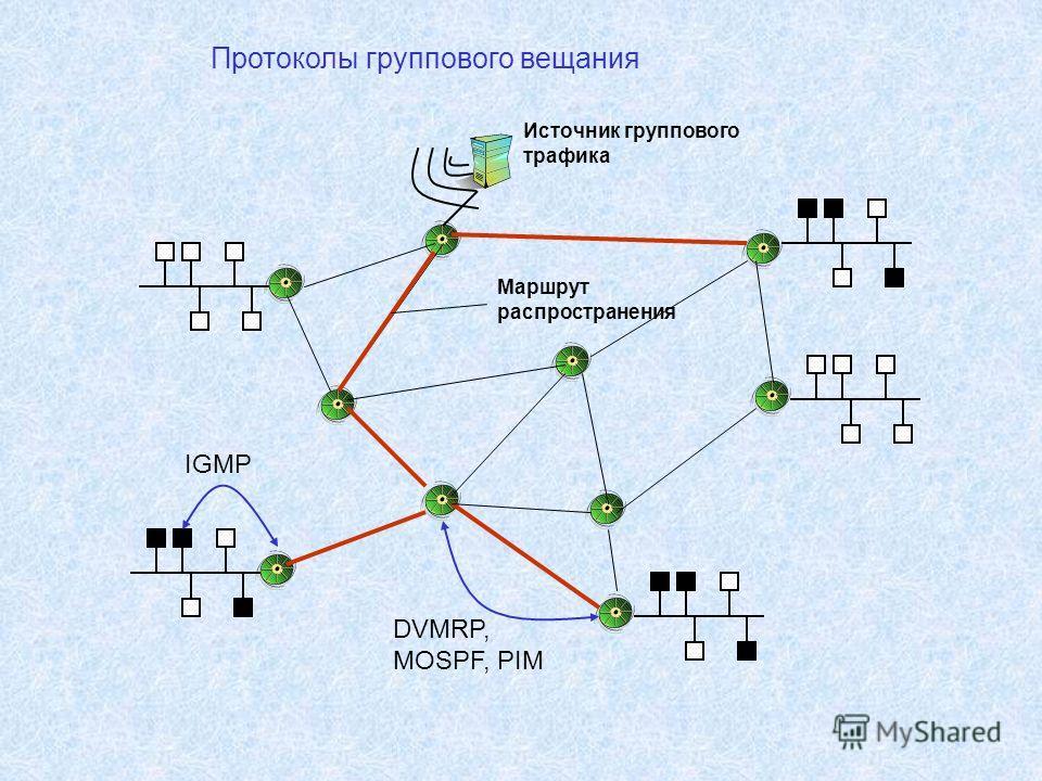 Протоколы группового вещания Источник группового трафика Маршрут распространения IGMP DVMRP, MOSPF, PIM