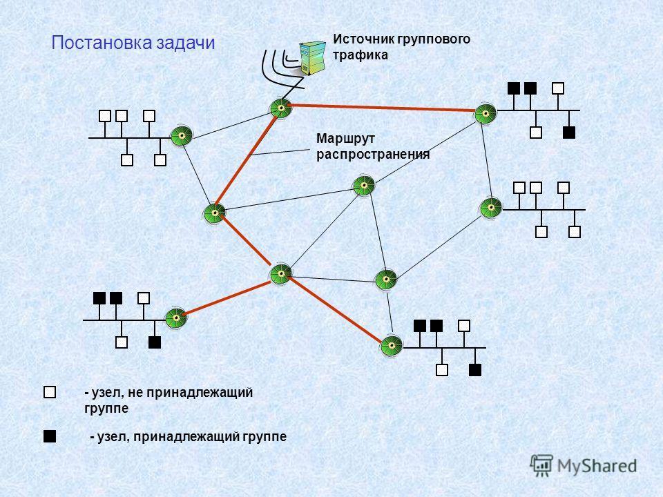 Источник группового трафика - узел, не принадлежащий группе - узел, принадлежащий группе Маршрут распространения Постановка задачи