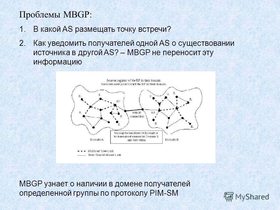 Проблемы MBGP: 1.В какой AS размещать точку встречи? 2.Как уведомить получателей одной AS о существовании источника в другой AS? – MBGP не переносит эту информацию MBGP узнает о наличии в домене получателей определенной группы по протоколу PIM-SM