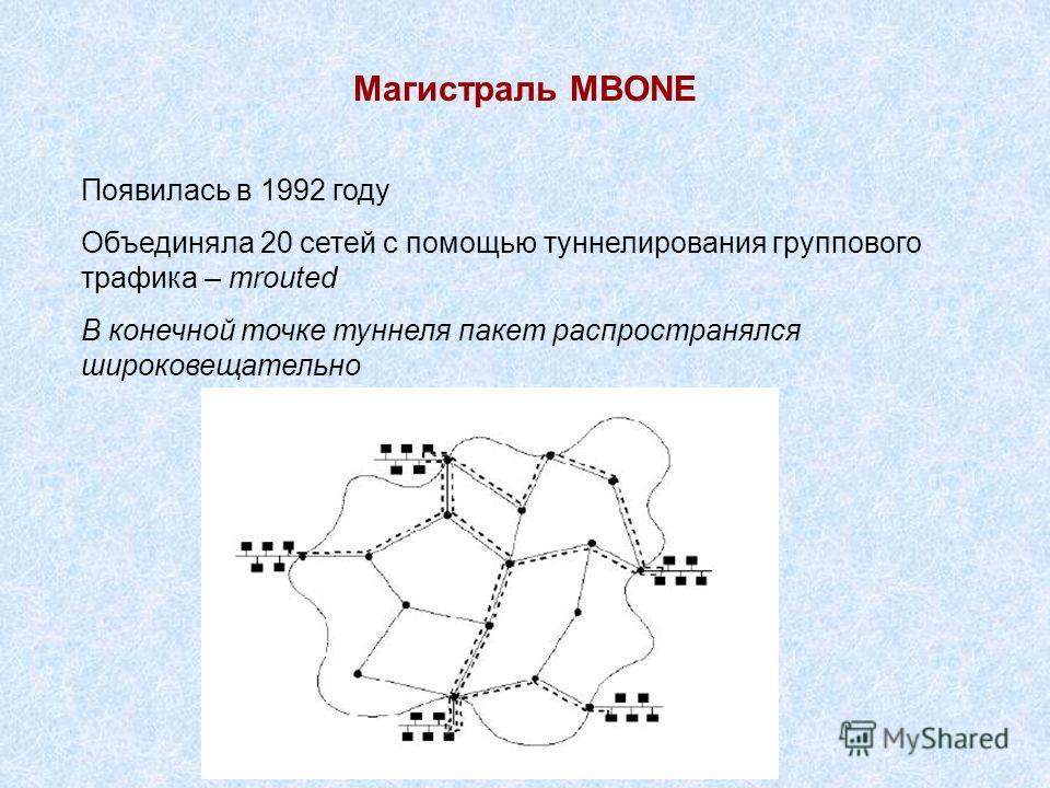 Магистраль MBONE Появилась в 1992 году Объединяла 20 сетей с помощью туннелирования группового трафика – mrouted В конечной точке туннеля пакет распространялся широковещательно
