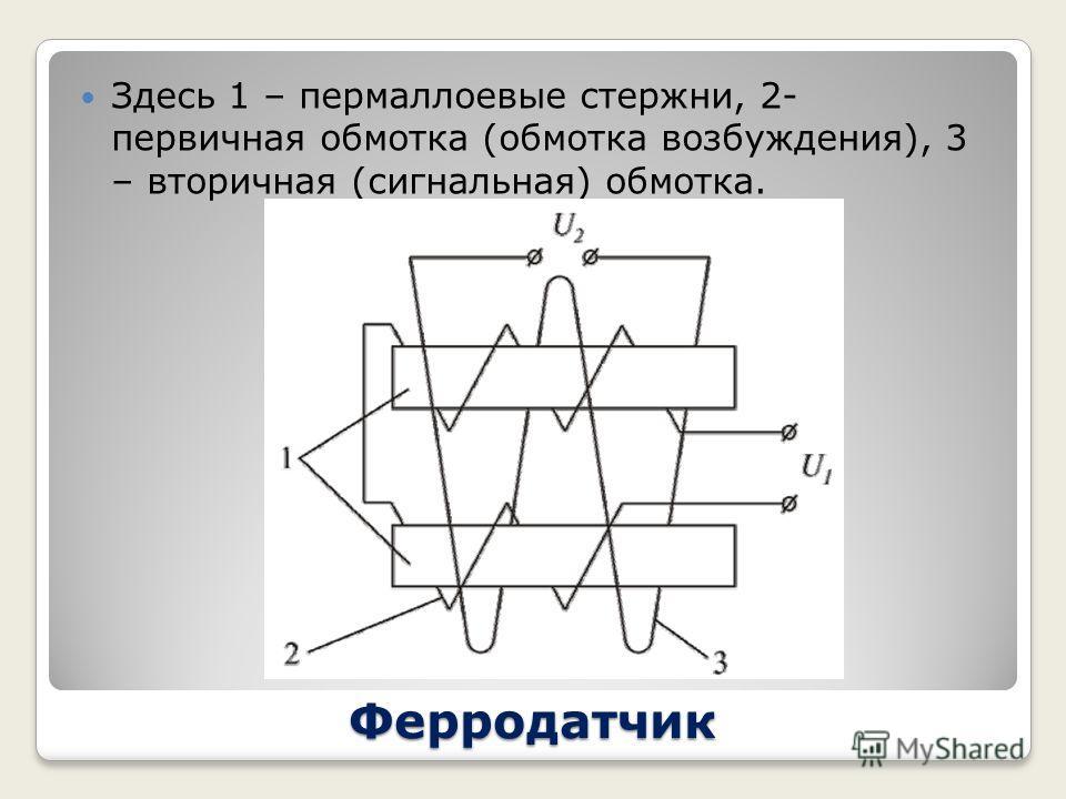 Индукционный компас Индукционный компас отличается от магнитного использованием феррозонда в качестве чувствительного элемента вместо магнитной стрелки. Феррозонд представляет собой два пермаллоевых стержня, расположенных параллельно друг другу и нам