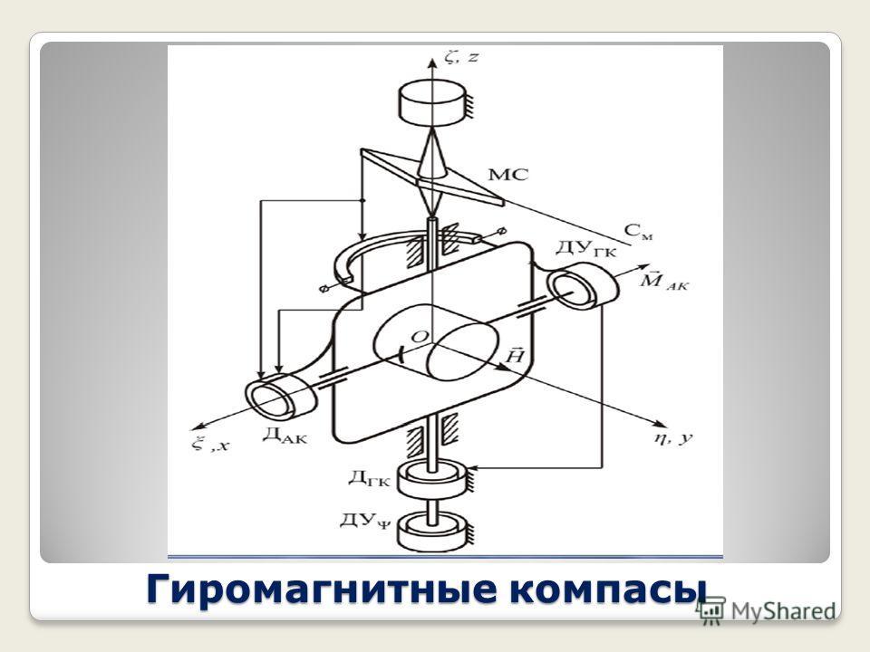 Гиромагнитные компасы Гиромагнитный компас является комплексным курсовым прибором, содержащим гироскоп направления и магнитный компас. Аналогичный прибор, содержащий гироскоп направления и индукционный компас, называется гироиндукционным компасом. Об