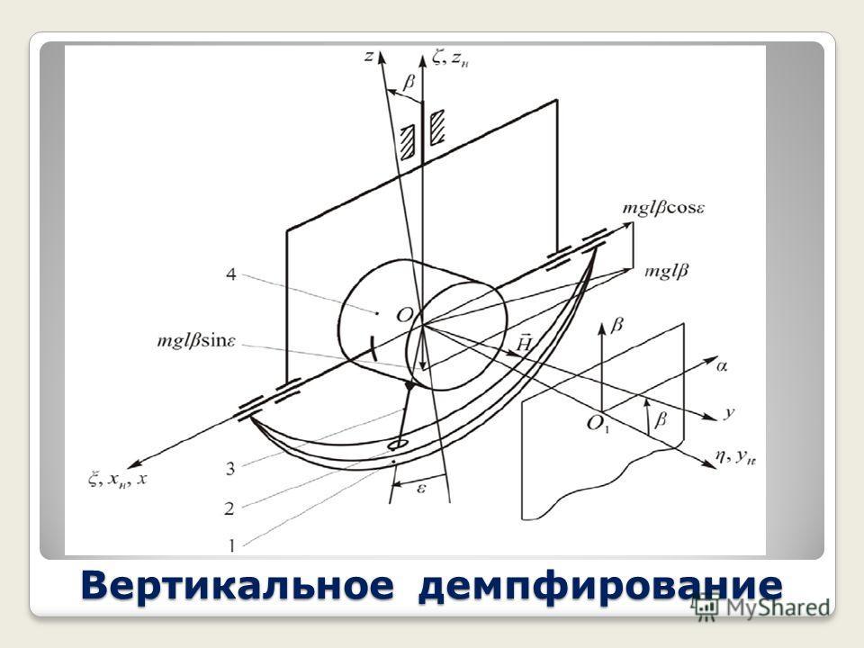 Вертикальное демпфирование Сущность метода вертикального момента заключается в таком подвесе маятника к гироузлу, при котором маятник прикладывает к гироскопу момент не только вокруг горизонтальной, но и вокруг вертикальной осей подвеса. Для этого се