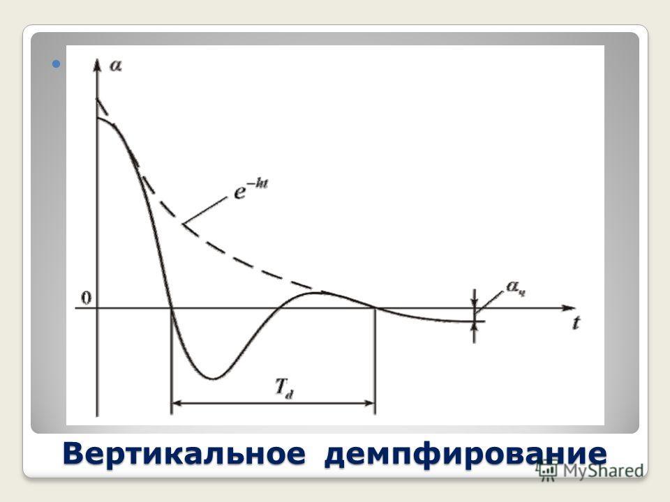 Вертикальное демпфирование Наличие демпфируюещей добавки в колебательной системе приведет к экспоненциальному затуханию колебаний с декрементом затухания, равным коэффициенту h = D/H. Кроме того, изменится частота колебаний на квадрат половины этого