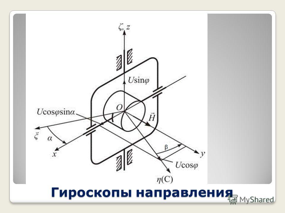 Гироскопы направления Иными словами, пусть карданный подвес гироскопа жестко закреплен в некоторой точке поверхности земли, тогда из-за вращения земли ось гироскопа поворачивается на некоторый угол в горизонтальной плоскости, связанной с землей – вра