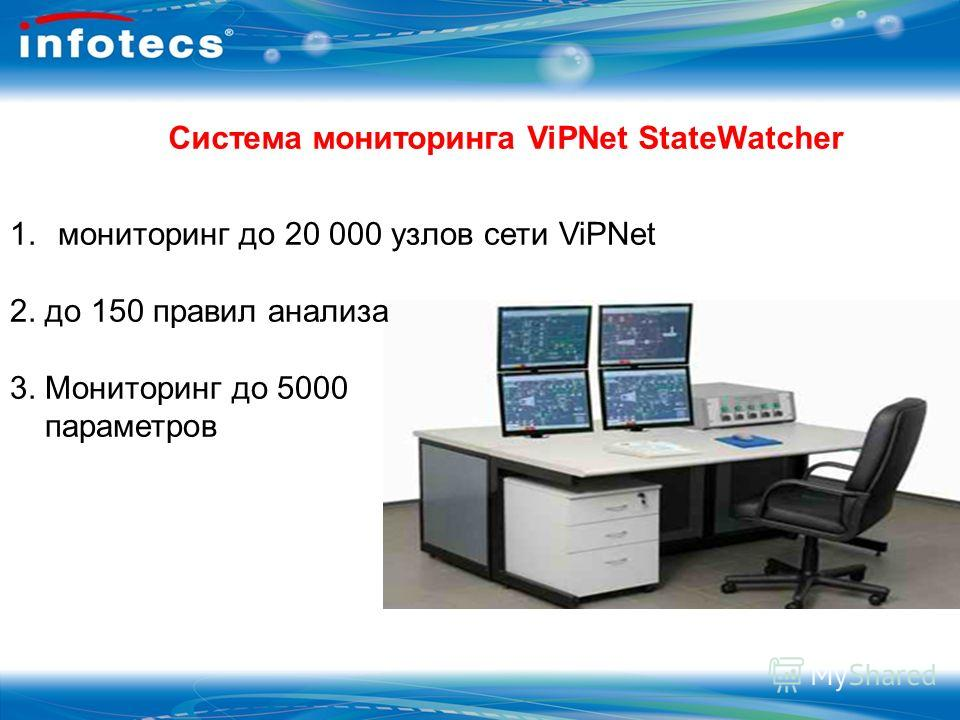 Система мониторинга ViPNet StateWatcher 1.мониторинг до 20 000 узлов сети ViPNet 2. до 150 правил анализа 3. Мониторинг до 5000 параметров