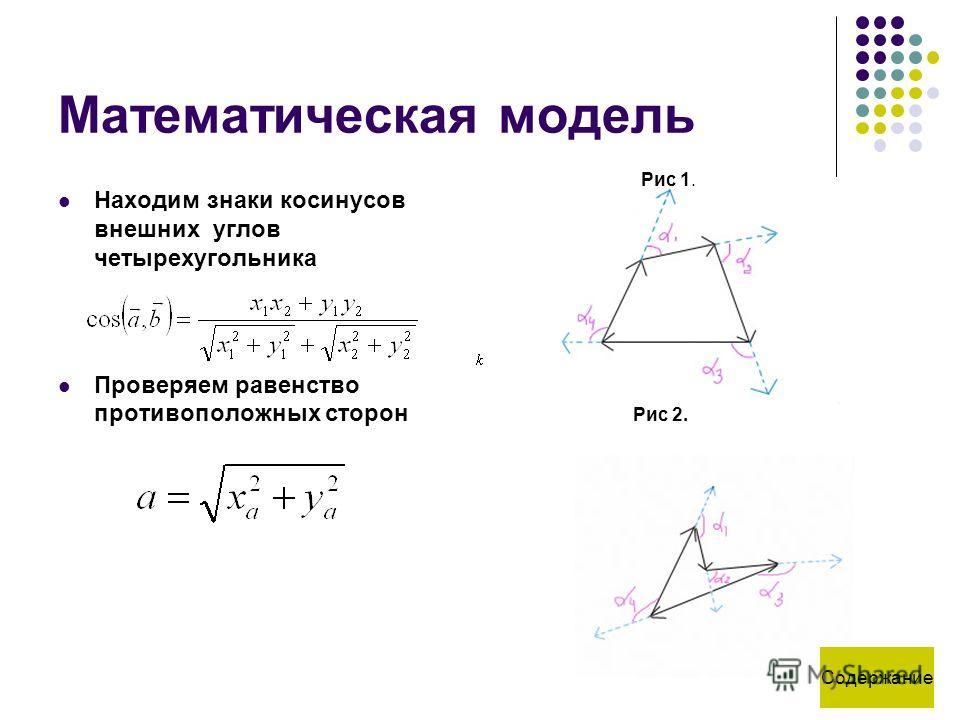 Математическая модель Находим знаки косинусов внешних углов четырехугольника Проверяем равенство противоположных сторон Рис 1. Рис 2. Содержание