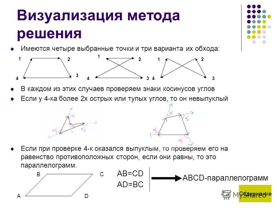 Визуализация метода решения Имеются четыре выбранные точки и три варианта их обхода: В каждом из этих случаев проверяем знаки косинусов углов Если у 4-ка более 2х острых или тупых углов, то он невыпуклый Если при проверке 4-к оказался выпуклым, то пр