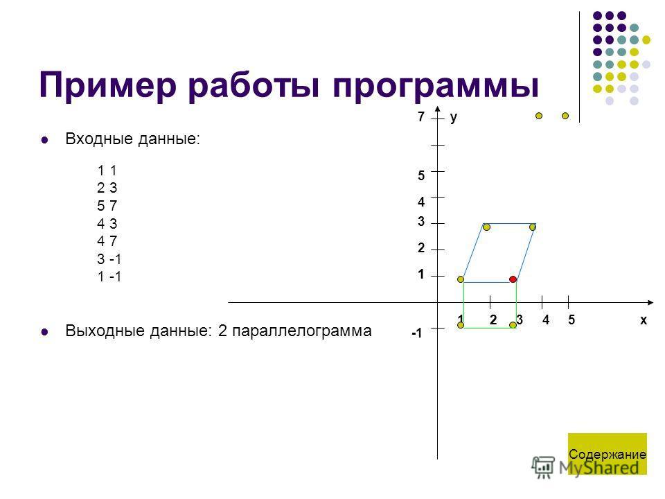 Пример работы программы Входные данные: Выходные данные: 2 параллелограмма 1 2 3 5 7 4 3 4 7 3 -1 1 -1 y x 12345 1 2 1 2 3 4 5 7 Содержание