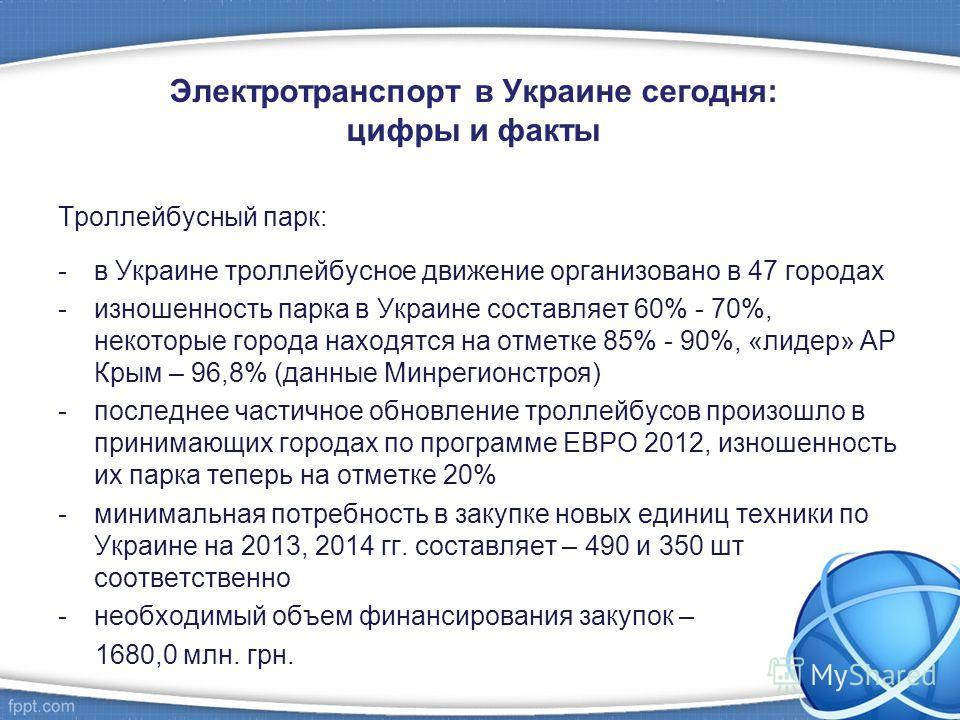 Электротранспорт в Украине сегодня: цифры и факты Троллейбусный парк: -в Украине троллейбусное движение организовано в 47 городах -изношенность парка в Украине составляет 60% - 70%, некоторые города находятся на отметке 85% - 90%, «лидер» АР Крым – 9