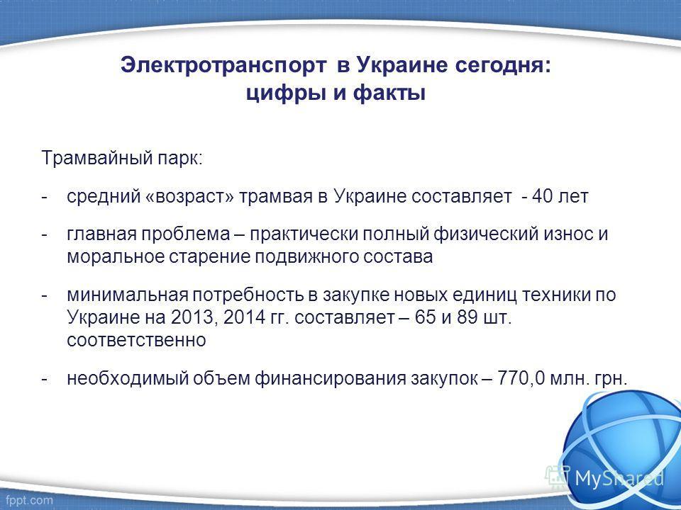 Электротранспорт в Украине сегодня: цифры и факты Трамвайный парк: -средний «возраст» трамвая в Украине составляет - 40 лет -главная проблема – практически полный физический износ и моральное старение подвижного состава -минимальная потребность в зак
