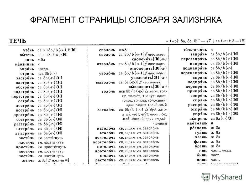 ФРАГМЕНТ СТРАНИЦЫ СЛОВАРЯ ЗАЛИЗНЯКА