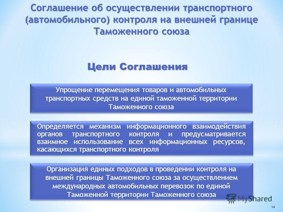 Определяется механизм информационного взаимодействия органов транспортного контроля и предусматривается взаимное использование всех информационных ресурсов, касающихся транспортного контроля Соглашение об осуществлении транспортного (автомобильного)