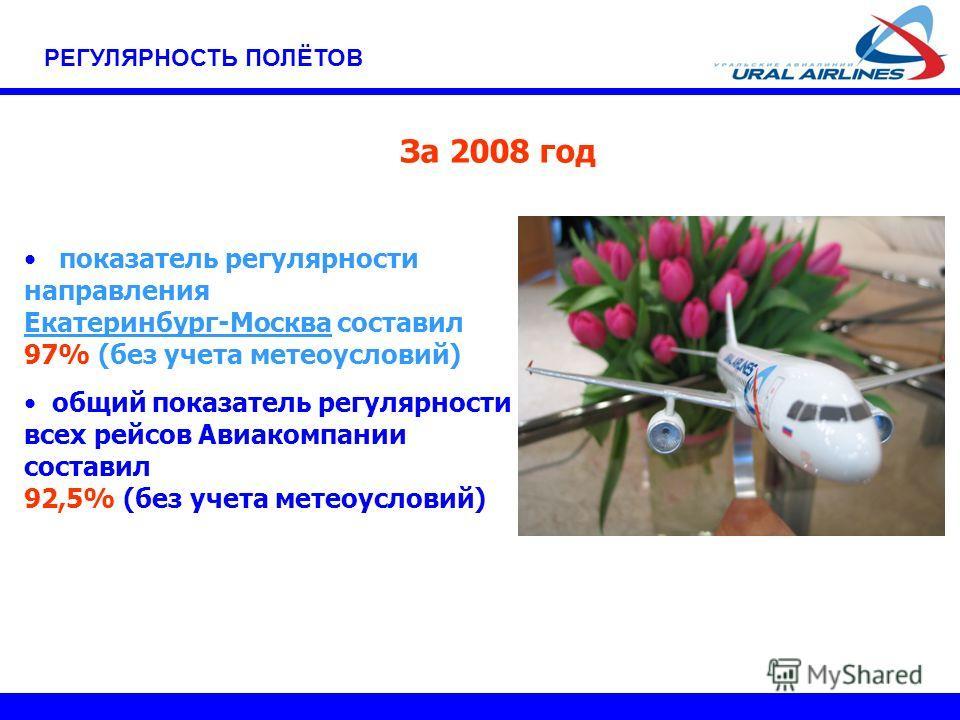 РЕГУЛЯРНОСТЬ ПОЛЁТОВ За 2008 год показатель регулярности направления Екатеринбург-Москва составил 97% (без учета метеоусловий) общий показатель регулярности всех рейсов Авиакомпании составил 92,5% (без учета метеоусловий)