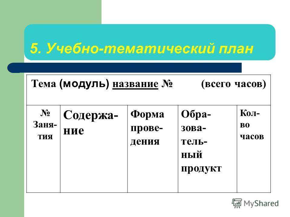 4. Содержание курса должно соответствовать его структуре и включать подробное описание тем с развернутым содержанием, включая деятельность учащихся