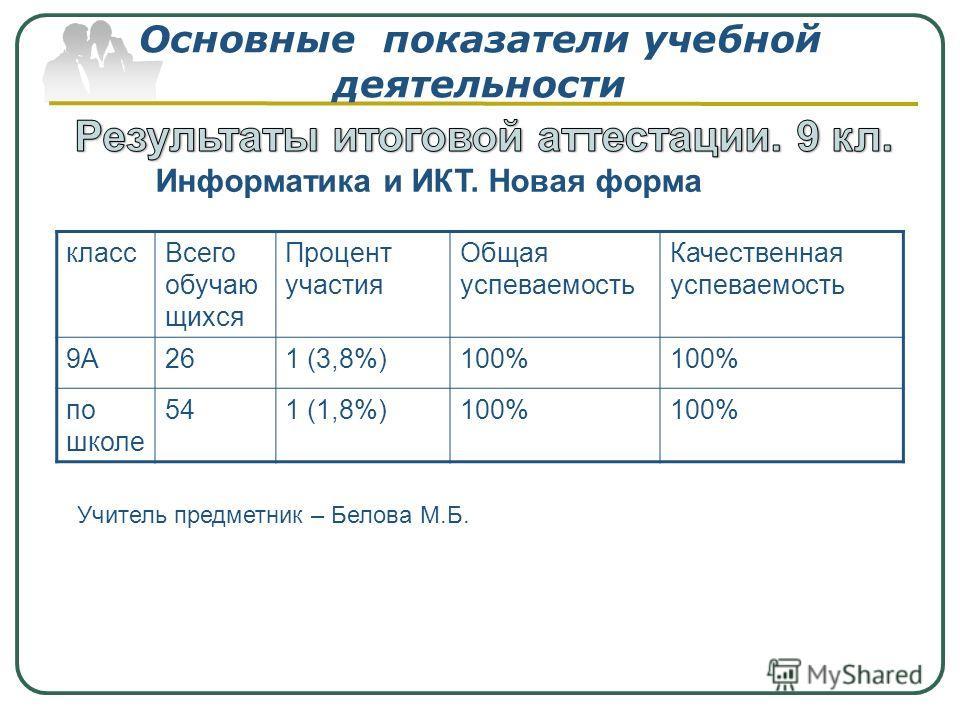 Основные показатели учебной деятельности Информатика и ИКТ. Новая форма классВсего обучаю щихся Процент участия Общая успеваемость Качественная успеваемость 9А261 (3,8%)100% по школе 541 (1,8%)100% Учитель предметник – Белова М.Б.