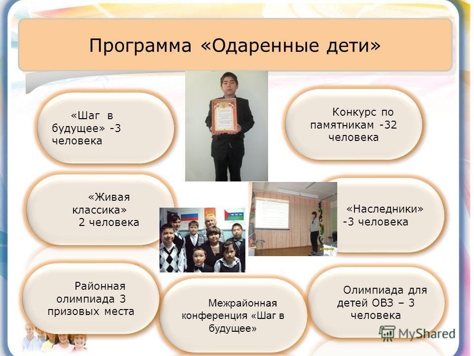 Программа «Одаренные дети» Конкурс по памятникам -32 человека «Наследники» -3 человека Районная олимпиада 3 призовых места «Шаг в будущее» -3 человека