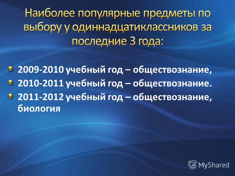 2009-2010 учебный год – обществознание, 2010-2011 учебный год – обществознание. 2011-2012 учебный год – обществознание, биология