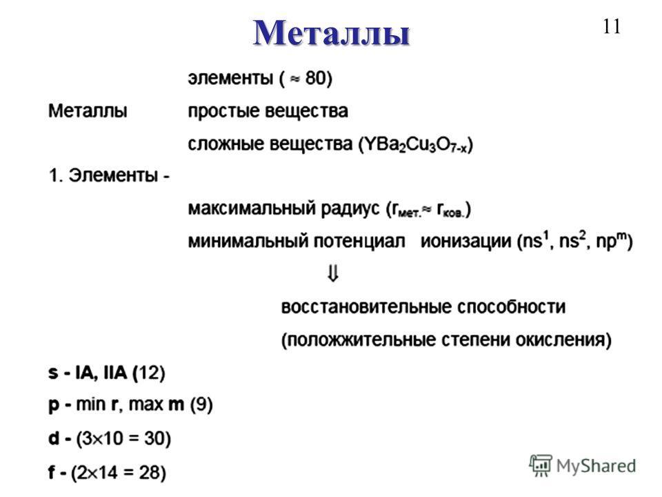 Металлы 11