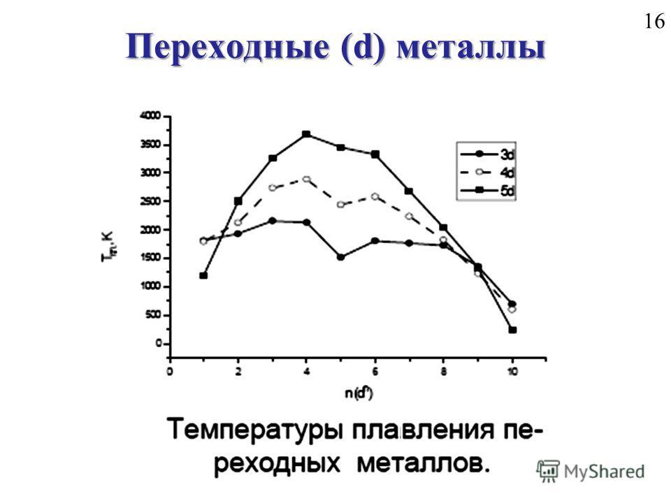 Переходные (d) металлы 16