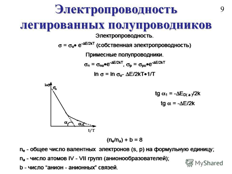 Электропроводность легированных полупроводников 9