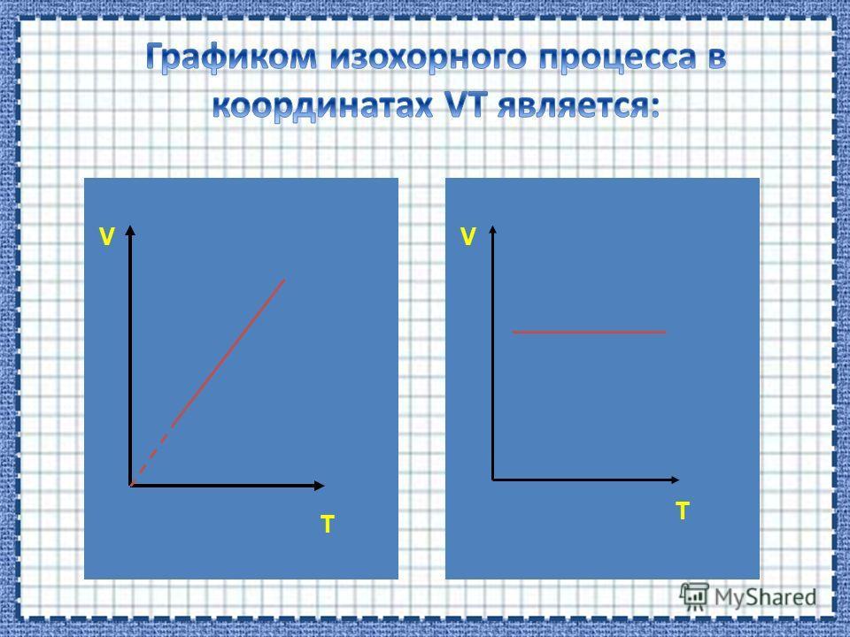 VV T T