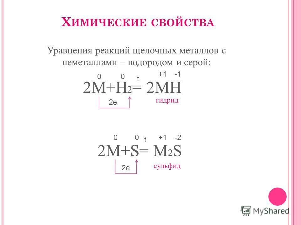 Х ИМИЧЕСКИЕ СВОЙСТВА Уравнения реакций щелочных металлов с неметаллами – водородом и серой: 2М+Н 2 = 2МН 00 t +1 2е гидрид 2М+S= М 2 S 2е2е 00 t +1-2-2 сульфид