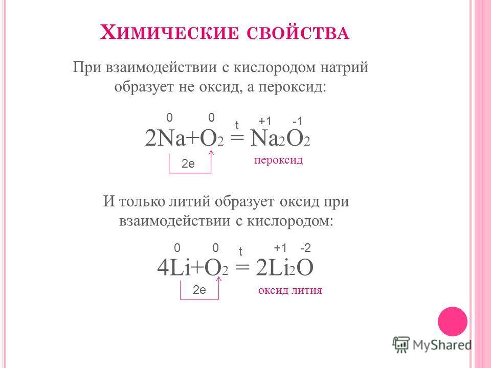 Х ИМИЧЕСКИЕ СВОЙСТВА При взаимодействии с кислородом натрий образует не оксид, а пероксид: 2Na+O 2 = Na 2 O 2 00 2е2е t +1 пероксид И только литий образует оксид при взаимодействии с кислородом: 4Li+O 2 = 2Li 2 O 00+1 t -2 2e оксид лития