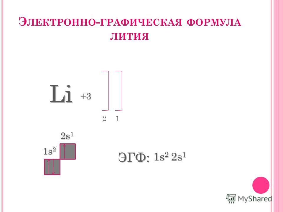 Э ЛЕКТРОННО - ГРАФИЧЕСКАЯ ФОРМУЛА ЛИТИЯ Li +3+3+3+3 21 1s 2 2s 1 ЭГФ: