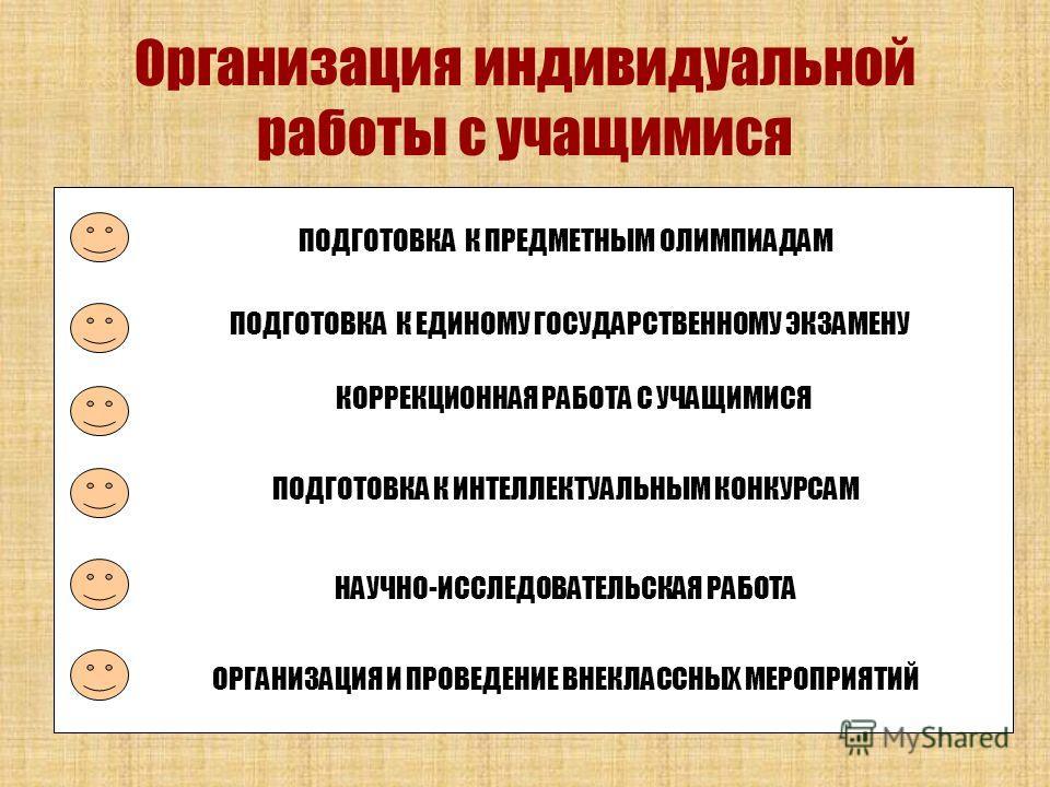 Организация индивидуальной работы с учащимися ПОДГОТОВКА К ПРЕДМЕТНЫМ ОЛИМПИАДАМ ПОДГОТОВКА К ЕДИНОМУ ГОСУДАРСТВЕННОМУ ЭКЗАМЕНУ КОРРЕКЦИОННАЯ РАБОТА С УЧАЩИМИСЯ ПОДГОТОВКА К ИНТЕЛЛЕКТУАЛЬНЫМ КОНКУРСАМ НАУЧНО-ИССЛЕДОВАТЕЛЬСКАЯ РАБОТА ОРГАНИЗАЦИЯ И ПРО