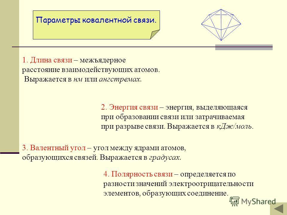 3. По степени полярности (по разности в значении электроотрицательности): Неполярная ковалентная связь 1.Образуется между атомами одного элемента; 2.Нет разности в электроотрицательности; 3.Общая электронная пара находится симметрично относительно ат