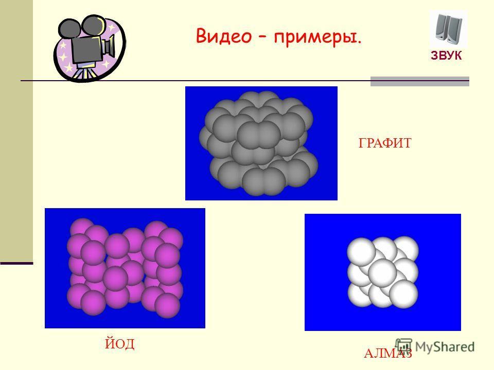 Параметры ковалентной связи. 1. Длина связи – межъядерное расстояние взаимодействующих атомов. Выражается в нм или ангстремах. 2. Энергия связи – энергия, выделяющаяся при образовании связи или затрачиваемая при разрыве связи. Выражается в кДж/моль.