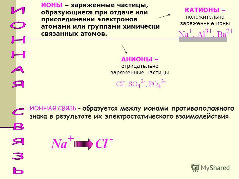 Модели молекулы этилена (этена). 2. Масштабная модель Стюарта-Бриглеба. П - электронное облако