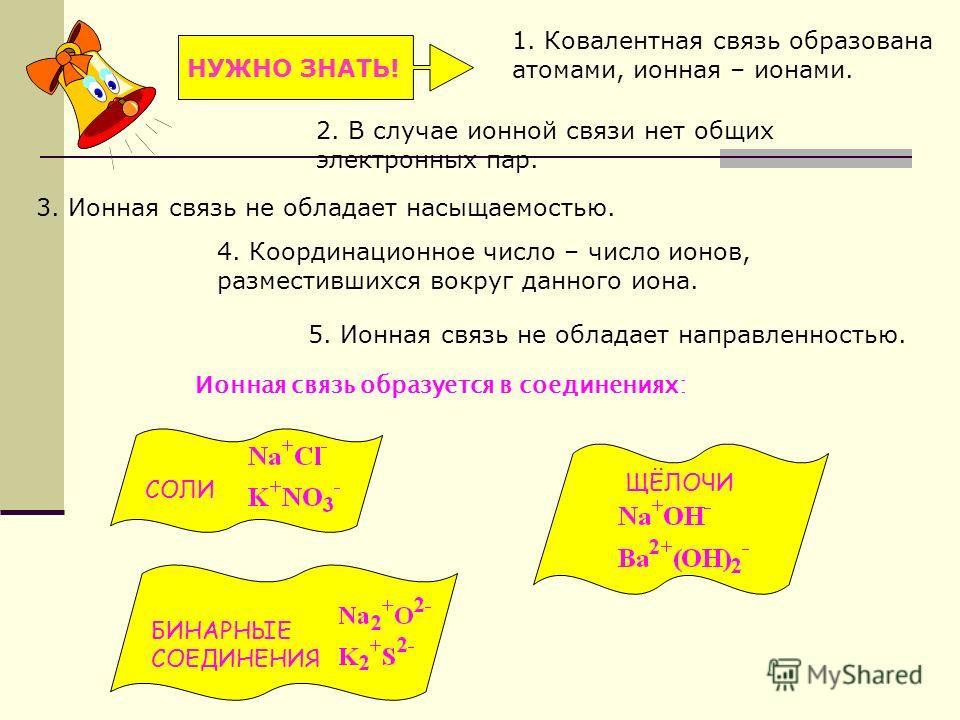 Механизм образования ионной связи: 1. Для приобретения устойчивой электронной конфигурации атому натрия требуется отдать 1е-. 2. Для приобретения устойчивой электронной конфигурации атому фтора требуется принять 1е-. 3. Атом Na отдаёт электрон атому