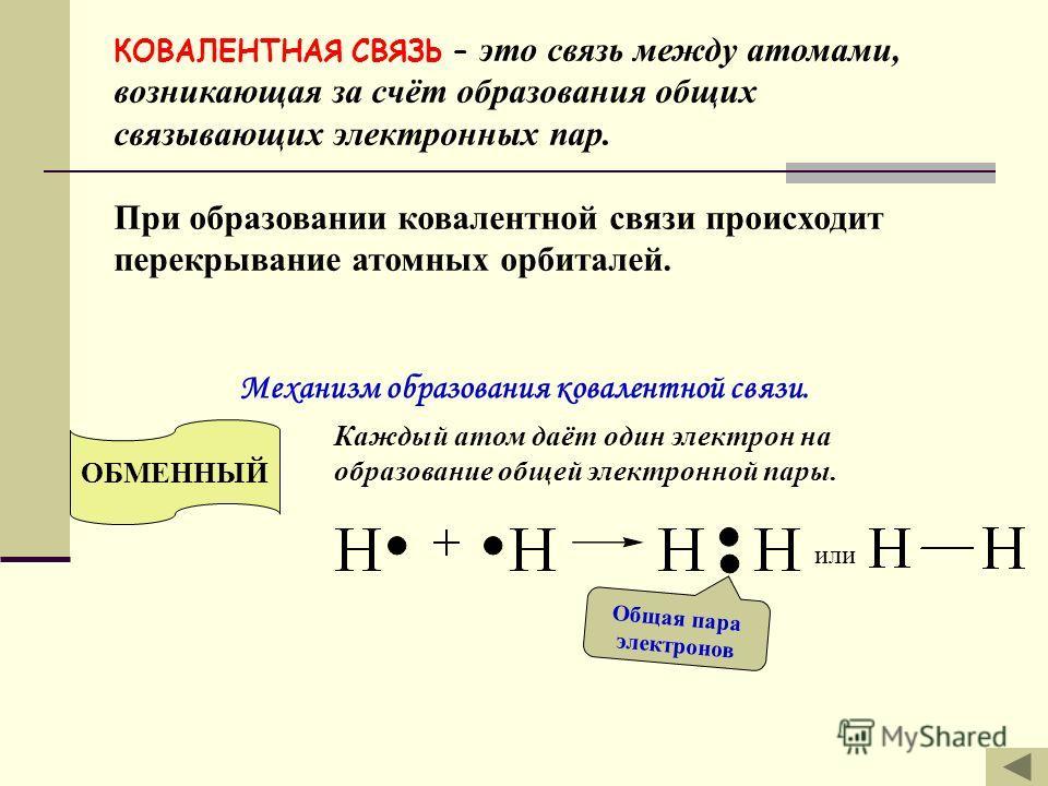 Химическая связь – совокупность сил, обусловливающих взаимодействие атомов друг с другом в химическом соединении. Химическая связь Ионная связь Водородная связь Ковалентная связь Металлическая связь