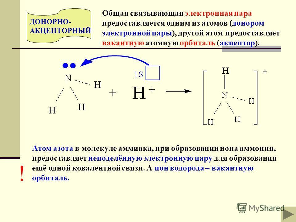 НУЖНО ЗНАТЬ! 1. Образование химической связи всегда сопровождается выделением энергии. 2. В образовании химической связи участвуют электроны, находящиеся на внешнем электронном слое. Это валентные электроны. 3. Валентными являются и спаренные электро