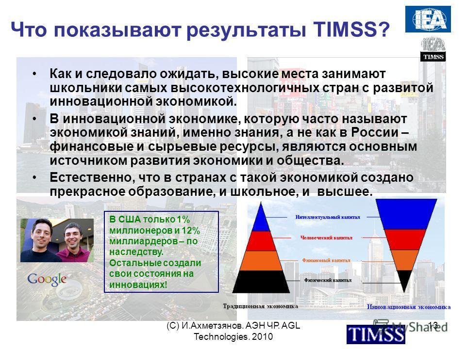 (С) И.Ахметзянов. АЭН ЧР. AGL Technologies. 2010 13 Что показывают результаты TIMSS? Как и следовало ожидать, высокие места занимают школьники самых высокотехнологичных стран с развитой инновационной экономикой. В инновационной экономике, которую час