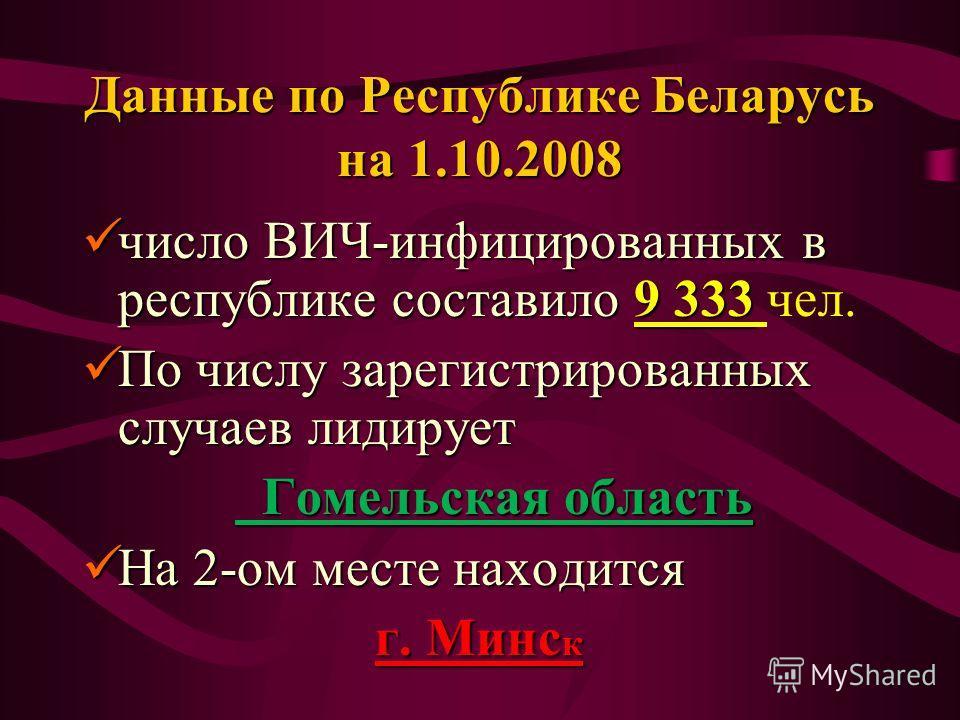 Данные по Республике Беларусь на 1.10.2008 число ВИЧ-инфицированных в республике составило 9 333 число ВИЧ-инфицированных в республике составило 9 333 чел. По числу зарегистрированных случаев лидирует По числу зарегистрированных случаев лидирует Гоме