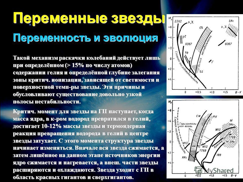 Переменные звезды Переменность и эволюция Такой механизм раскачки колебаний действует лишь при определённом (> 15% по числу атомов) содержании гелия и определённой глубине залегания зоны критич. ионизации, зависящей от светимости и поверхностной темп