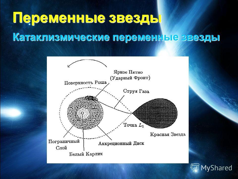 Переменные звезды Катаклизмические переменные звезды
