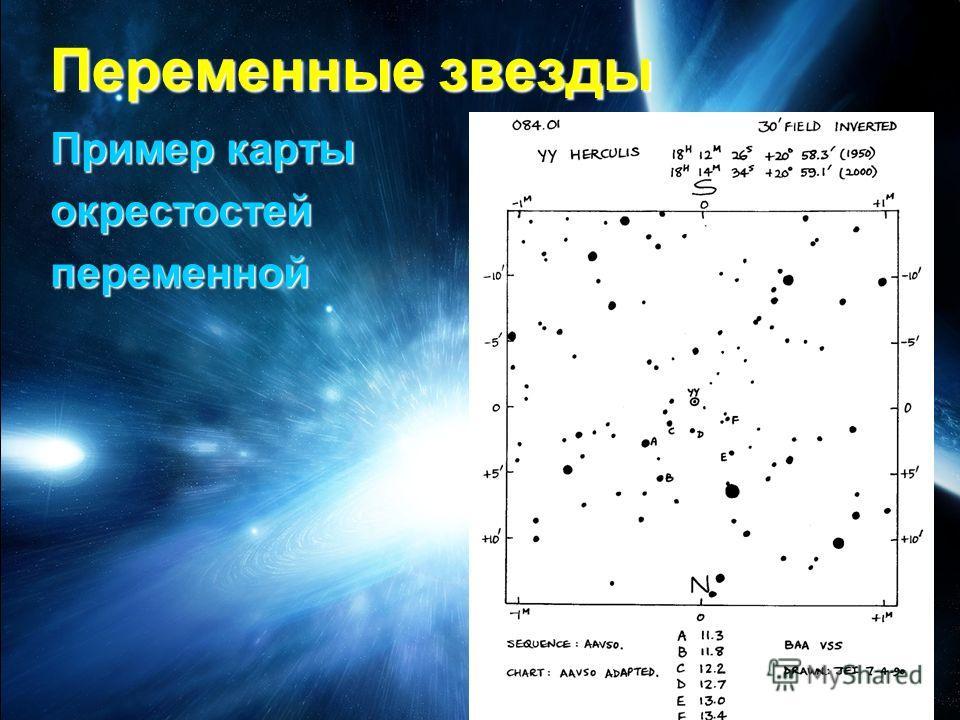 Переменные звезды Пример карты окрестостейпеременной