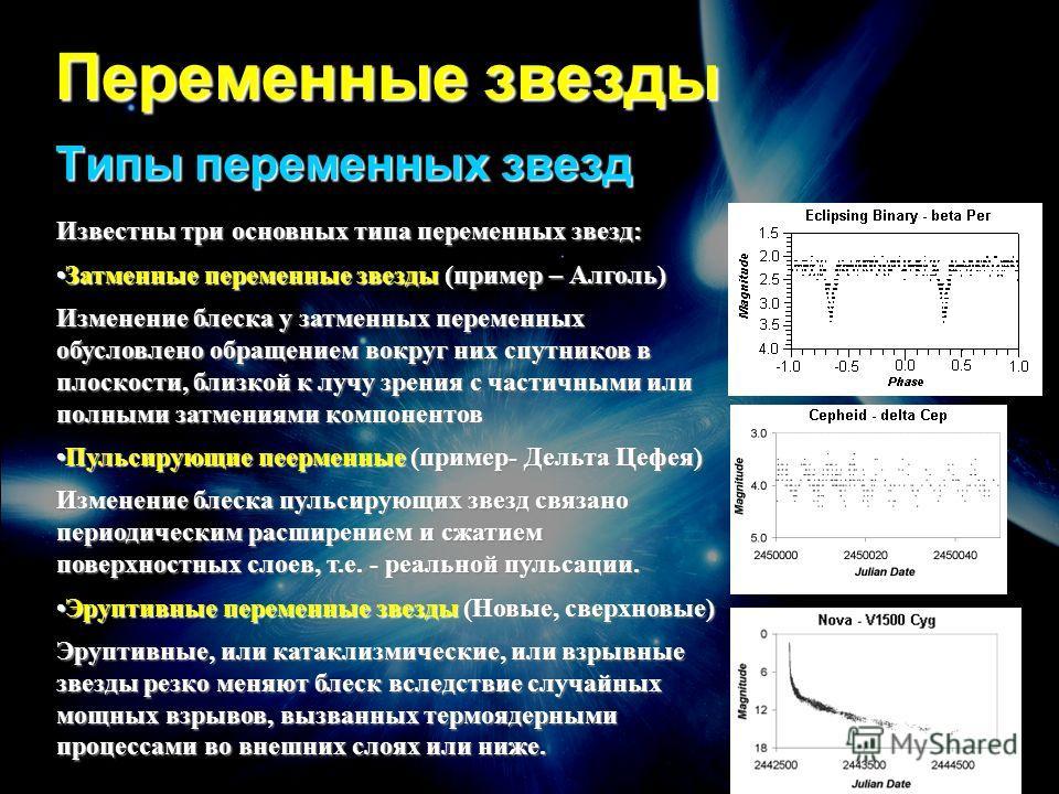 Переменные звезды Типы переменных звезд Известны три основных типа переменных звезд: Затменные переменные звезды (пример – Алголь)Затменные переменные звезды (пример – Алголь) Изменение блеска у затменных переменных обусловлено обращением вокруг них